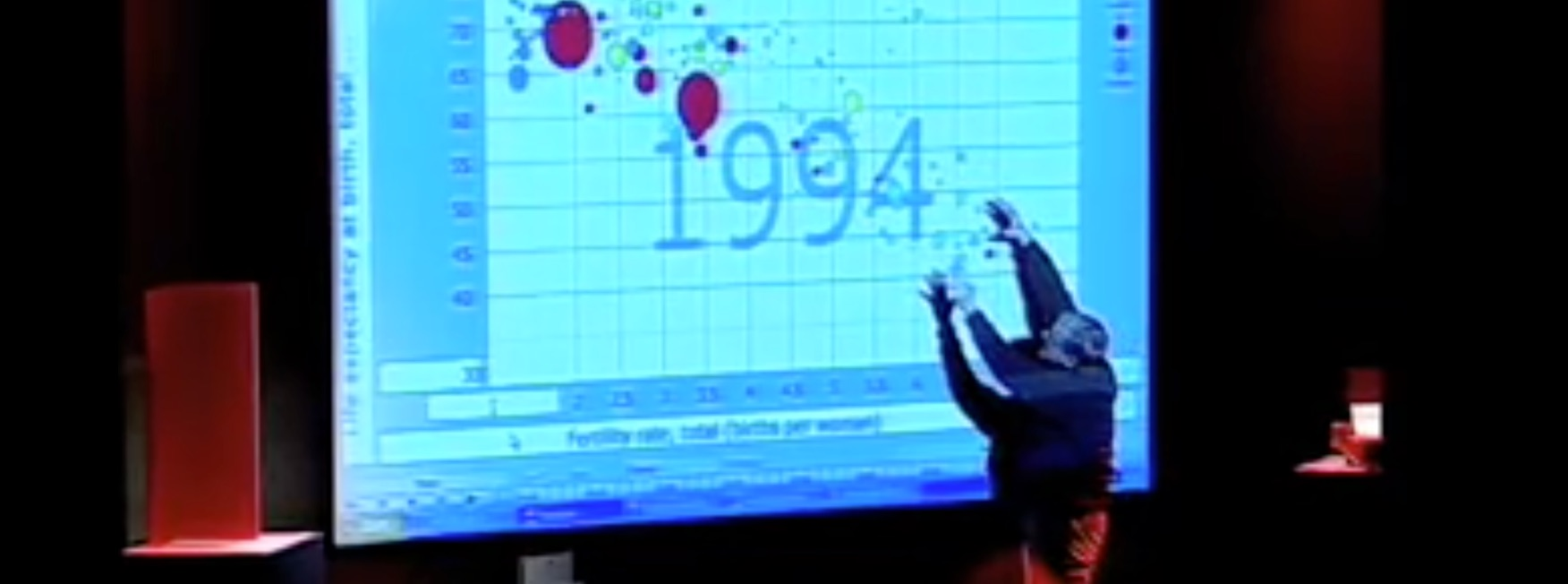 Hans Roslings fantastiska statistik